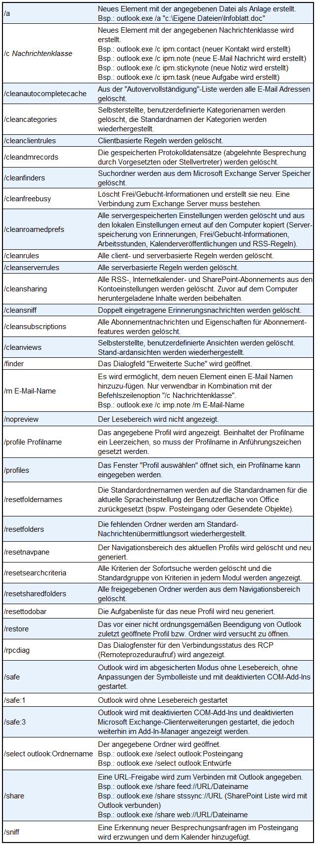 Befehlszeilenargumente Outlook 2007