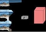 Was ist eigentlich Desktop-Virtualisierung?